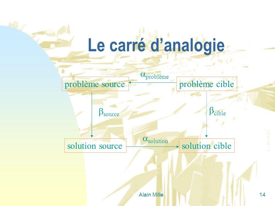 Alain Mille14 Le carré danalogie problème cible solution cible problème source solution source source problème solution cible