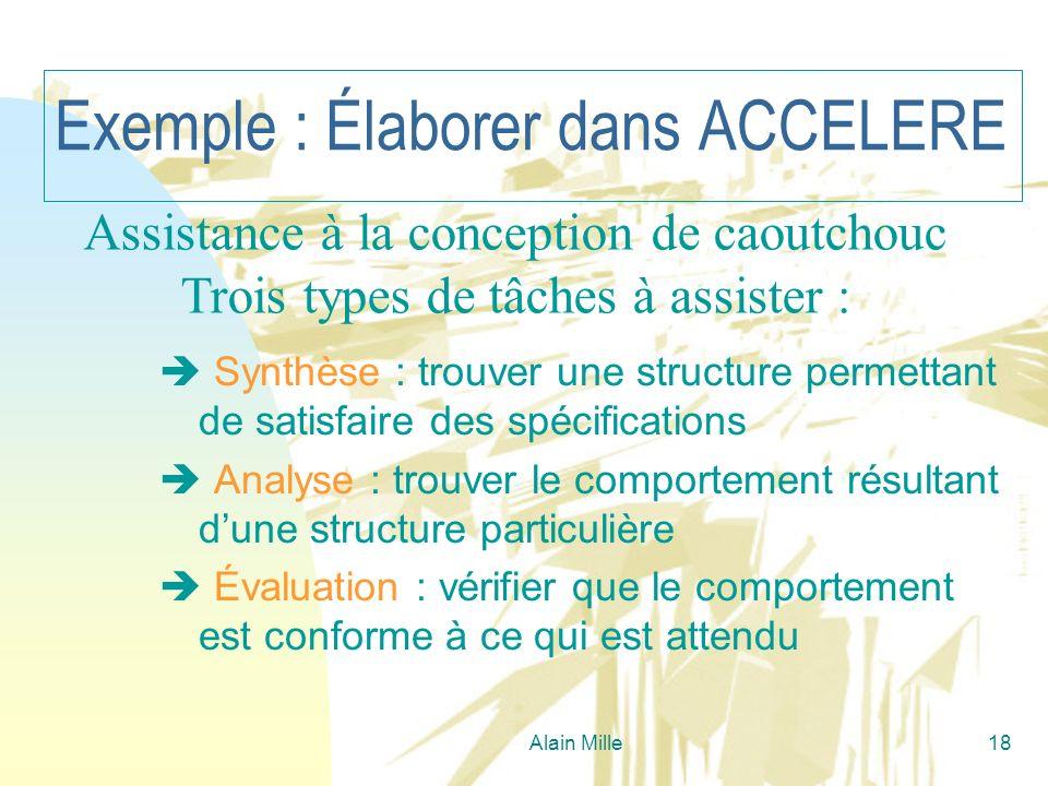 Alain Mille18 Exemple : Élaborer dans ACCELERE Synthèse : trouver une structure permettant de satisfaire des spécifications Analyse : trouver le compo