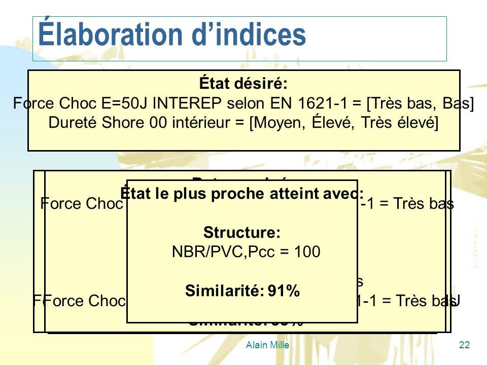Alain Mille22 But examiné: Dureté Shore 00 intérieur = Moyen Structure: NBR/PVC,Pcc = 100 Etat atteint: Dureté Shore 00 intérieur = Moyen Force Choc E