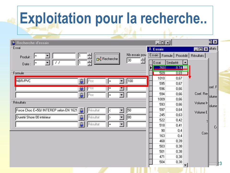 Alain Mille23 Exploitation pour la recherche..