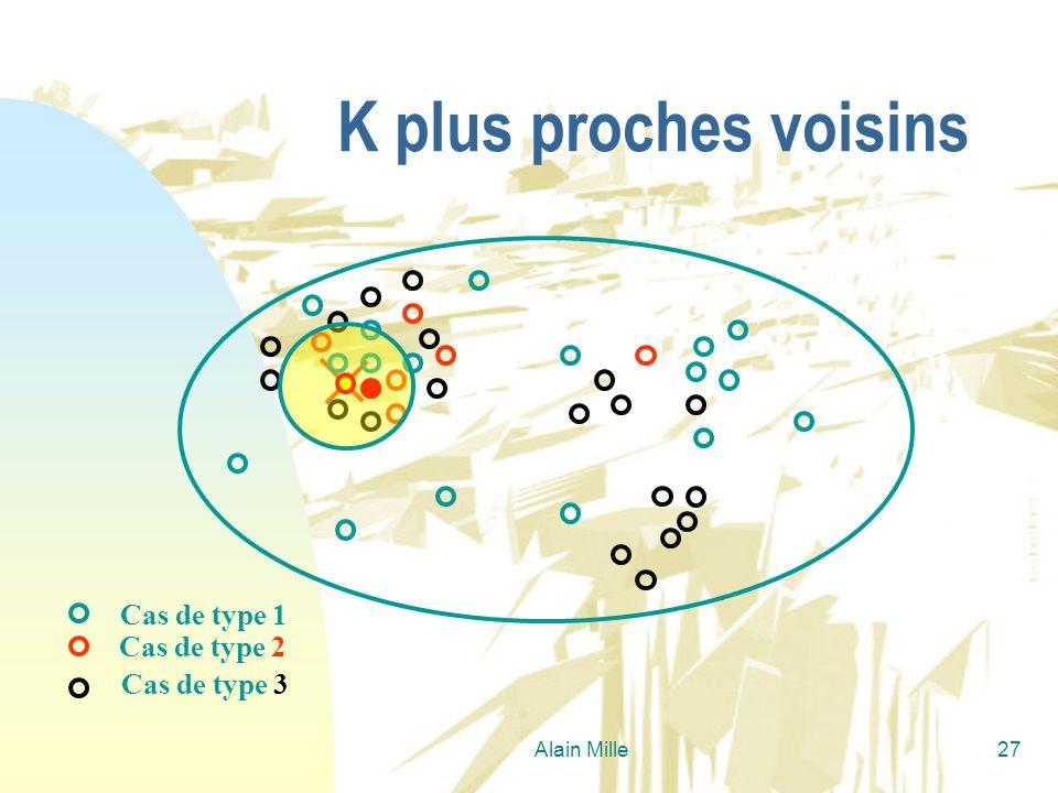 Alain Mille27 K plus proches voisins Cas de type 1 Cas de type 2 Cas de type 3