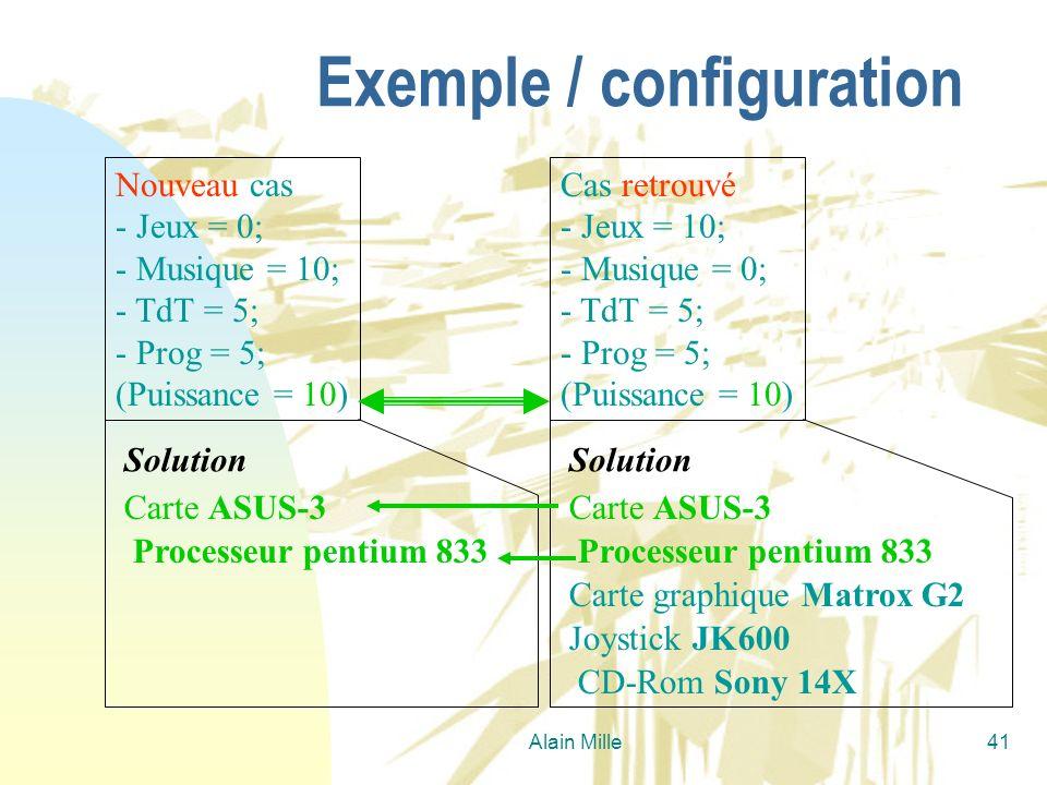 Alain Mille41 Exemple / configuration Nouveau cas - Jeux = 0; - Musique = 10; - TdT = 5; - Prog = 5; (Puissance = 10) Cas retrouvé - Jeux = 10; - Musi