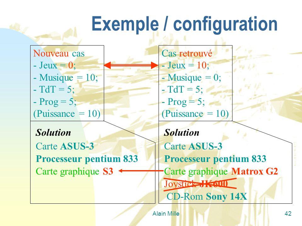Alain Mille42 Exemple / configuration Nouveau cas - Jeux = 0; - Musique = 10; - TdT = 5; - Prog = 5; (Puissance = 10) Cas retrouvé - Jeux = 10; - Musi
