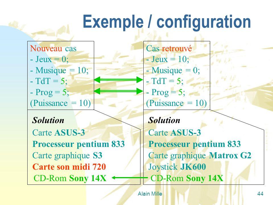 Alain Mille44 Exemple / configuration Nouveau cas - Jeux = 0; - Musique = 10; - TdT = 5; - Prog = 5; (Puissance = 10) Cas retrouvé - Jeux = 10; - Musi