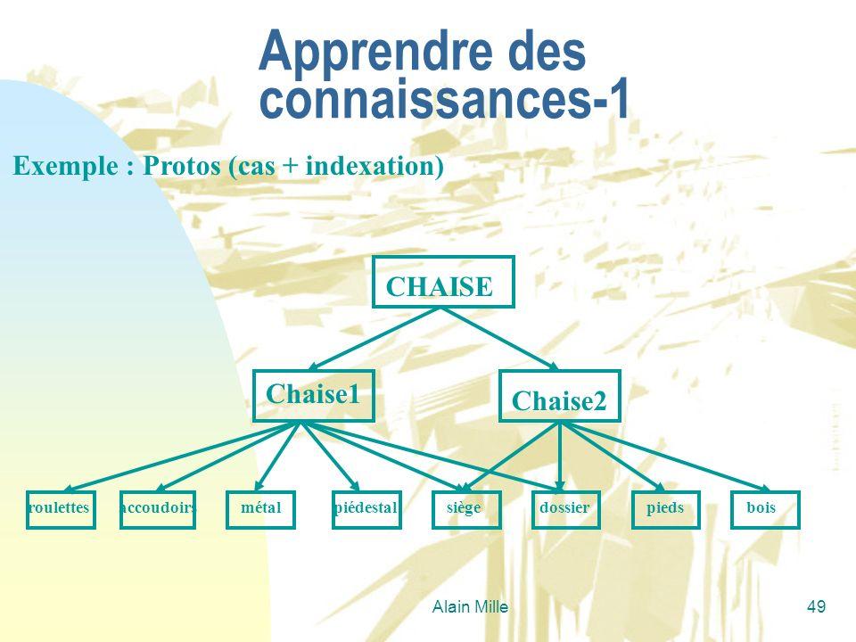 Alain Mille49 Apprendre des connaissances-1 Exemple : Protos (cas + indexation) CHAISE Chaise1 Chaise2 roulettesaccoudoirsmétalpiédestalsiègedossierpi