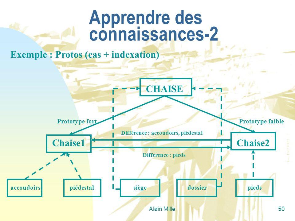 Alain Mille50 Apprendre des connaissances-2 Exemple : Protos (cas + indexation) CHAISE Chaise1Chaise2 Prototype fortPrototype faible Différence : acco