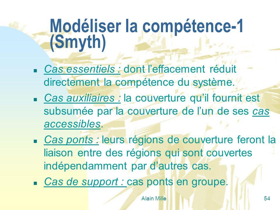 Alain Mille54 Modéliser la compétence-1 (Smyth) n Cas essentiels : dont leffacement réduit directement la compétence du système. n Cas auxiliaires : l