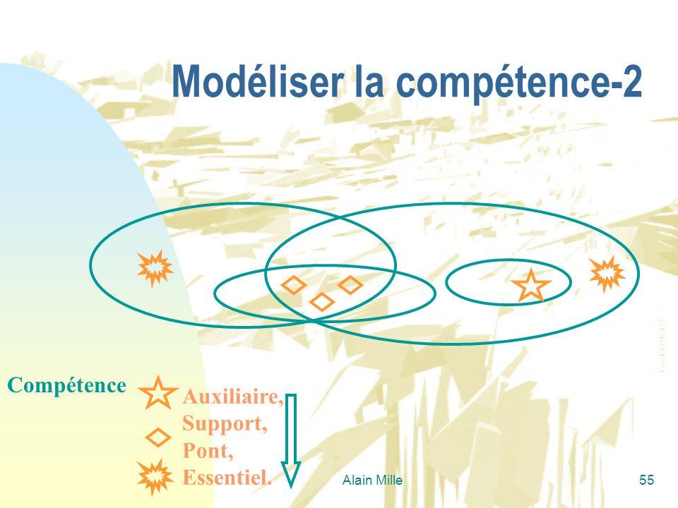 Alain Mille55 Modéliser la compétence-2 Compétence Auxiliaire, Support, Pont, Essentiel.