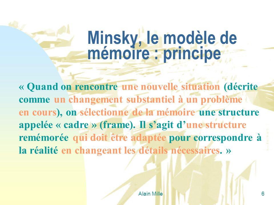 Alain Mille6 Minsky, le modèle de mémoire : principe « Quand on rencontre une nouvelle situation (décrite comme un changement substantiel à un problèm