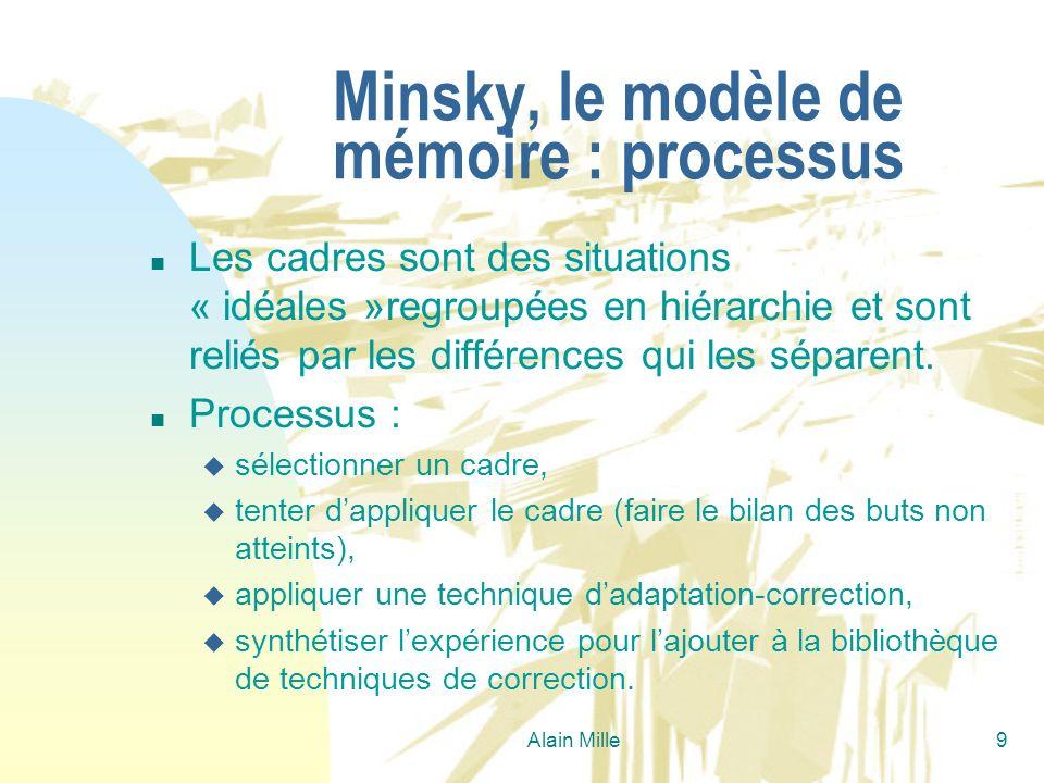 Alain Mille9 Minsky, le modèle de mémoire : processus n Les cadres sont des situations « idéales »regroupées en hiérarchie et sont reliés par les diff