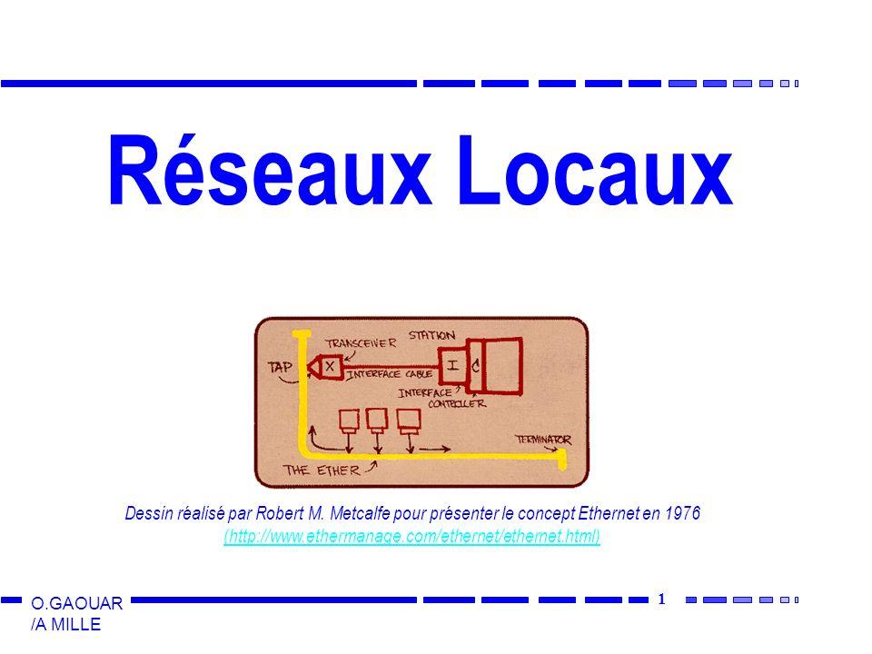 1 O.GAOUAR /A MILLE Réseaux Locaux Dessin réalisé par Robert M. Metcalfe pour présenter le concept Ethernet en 1976 (http://www.ethermanage.com/ethern