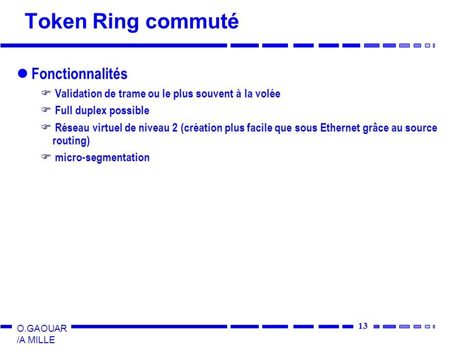 13 O.GAOUAR /A MILLE Token Ring commuté Fonctionnalités Validation de trame ou le plus souvent à la volée Full duplex possible Réseau virtuel de niveau 2 (création plus facile que sous Ethernet grâce au source routing) micro-segmentation