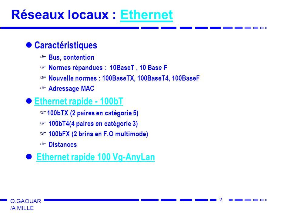 2 O.GAOUAR /A MILLE Réseaux locaux : EthernetEthernet Caractéristiques Bus, contention Normes répandues : 10BaseT, 10 Base F Nouvelle normes : 100BaseTX, 100BaseT4, 100BaseF Adressage MAC Ethernet rapide - 100bT 100bTX (2 paires en catégorie 5) 100bT4(4 paires en catégorie 3) 100bFX (2 brins en F.O multimode) Distances Ethernet rapide 100 Vg-AnyLan