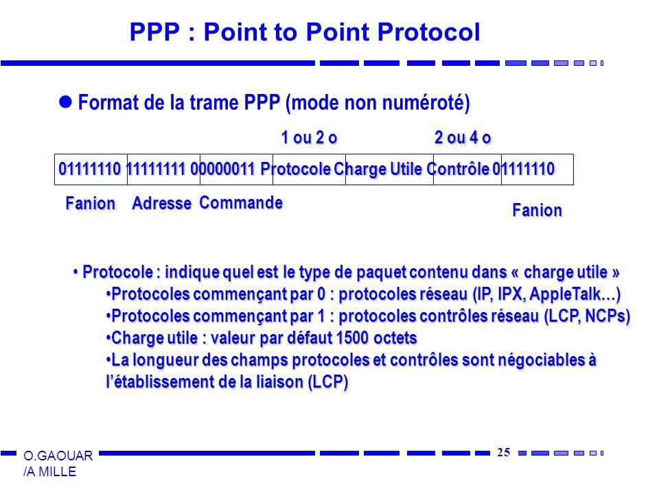 25 O.GAOUAR /A MILLE PPP : Point to Point Protocol Format de la trame PPP (mode non numéroté) 01111110 11111111 00000011 Protocole Charge Utile Contrôle 01111110 Fanion Adresse Commande 1 ou 2 o 2 ou 4 o Fanion Protocole : indique quel est le type de paquet contenu dans « charge utile » Protocole : indique quel est le type de paquet contenu dans « charge utile » Protocoles commençant par 0 : protocoles réseau (IP, IPX, AppleTalk…) Protocoles commençant par 0 : protocoles réseau (IP, IPX, AppleTalk…) Protocoles commençant par 1 : protocoles contrôles réseau (LCP, NCPs) Protocoles commençant par 1 : protocoles contrôles réseau (LCP, NCPs) Charge utile : valeur par défaut 1500 octets Charge utile : valeur par défaut 1500 octets La longueur des champs protocoles et contrôles sont négociables à La longueur des champs protocoles et contrôles sont négociables à létablissement de la liaison (LCP)