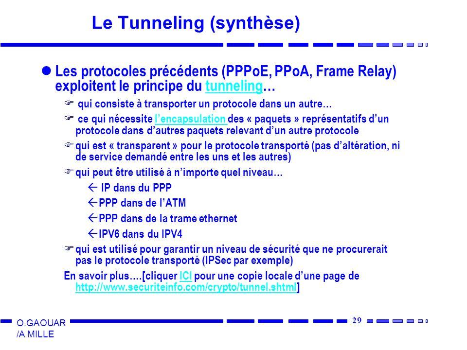 29 O.GAOUAR /A MILLE Le Tunneling (synthèse) Les protocoles précédents (PPPoE, PPoA, Frame Relay) exploitent le principe du tunneling…tunneling qui consiste à transporter un protocole dans un autre… ce qui nécessite lencapsulation des « paquets » représentatifs dun protocole dans dautres paquets relevant dun autre protocolelencapsulation qui est « transparent » pour le protocole transporté (pas daltération, ni de service demandé entre les uns et les autres) qui peut être utilisé à nimporte quel niveau… ß IP dans du PPP ß PPP dans de lATM ß PPP dans de la trame ethernet ß IPV6 dans du IPV4 qui est utilisé pour garantir un niveau de sécurité que ne procurerait pas le protocole transporté (IPSec par exemple) En savoir plus….[cliquer ICI pour une copie locale dune page de http://www.securiteinfo.com/crypto/tunnel.shtml]ICI http://www.securiteinfo.com/crypto/tunnel.shtml