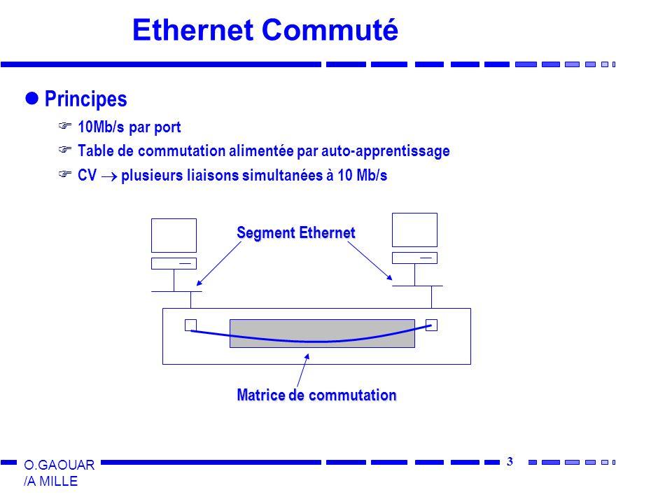 3 O.GAOUAR /A MILLE Ethernet Commuté Principes 10Mb/s par port Table de commutation alimentée par auto-apprentissage CV plusieurs liaisons simultanées à 10 Mb/s Segment Ethernet Matrice de commutation