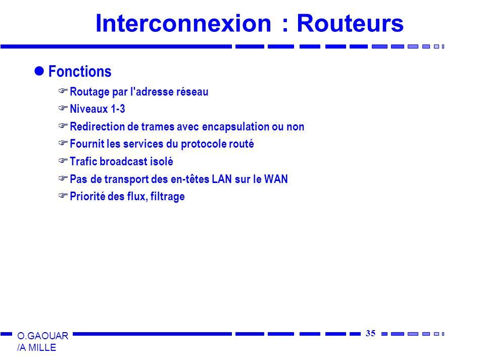 35 O.GAOUAR /A MILLE Interconnexion : Routeurs Fonctions Routage par l adresse réseau Niveaux 1-3 Redirection de trames avec encapsulation ou non Fournit les services du protocole routé Trafic broadcast isolé Pas de transport des en-têtes LAN sur le WAN Priorité des flux, filtrage