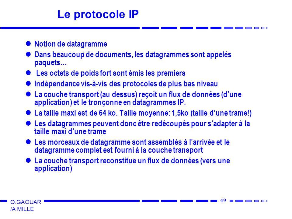 49 O.GAOUAR /A MILLE Le protocole IP Notion de datagramme Dans beaucoup de documents, les datagrammes sont appelés paquets… Les octets de poids fort sont émis les premiers Indépendance vis-à-vis des protocoles de plus bas niveau La couche transport (au dessus) reçoit un flux de données (dune application) et le tronçonne en datagrammes IP.