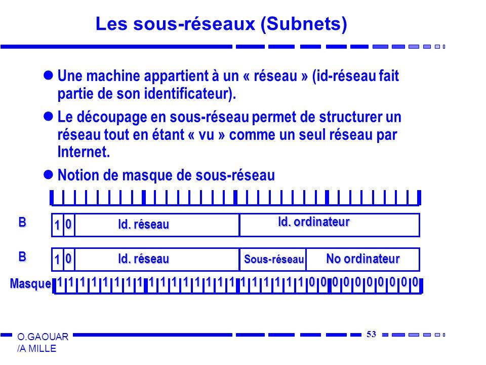53 O.GAOUAR /A MILLE Les sous-réseaux (Subnets) Une machine appartient à un « réseau » (id-réseau fait partie de son identificateur).
