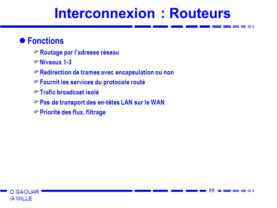 55 O.GAOUAR /A MILLE Interconnexion : Routeurs Fonctions Routage par l adresse réseau Niveaux 1-3 Redirection de trames avec encapsulation ou non Fournit les services du protocole routé Trafic broadcast isolé Pas de transport des en-têtes LAN sur le WAN Priorité des flux, filtrage