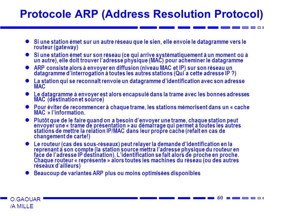 60 O.GAOUAR /A MILLE Protocole ARP (Address Resolution Protocol) Si une station émet sur un autre réseau que le sien, elle envoie le datagramme vers le routeur (gateway) Si une station émet sur son réseau (ce qui arrive systématiquement à un moment où à un autre), elle doit trouver ladresse physique (MAC) pour acheminer le datagramme ARP consiste alors à envoyer en diffusion (niveau MAC et IP) sur son réseau un datagramme dinterrogation à toutes les autres stations (Qui a cette adresse IP ?) La station qui se reconnaît renvoie un datagramme didentification avec son adresse MAC Le datagramme à envoyer est alors encapsulé dans la trame avec les bonnes adresses MAC (destination et source) Pour éviter de recommencer à chaque trame, les stations mémorisent dans un « cache MAC » linformation.