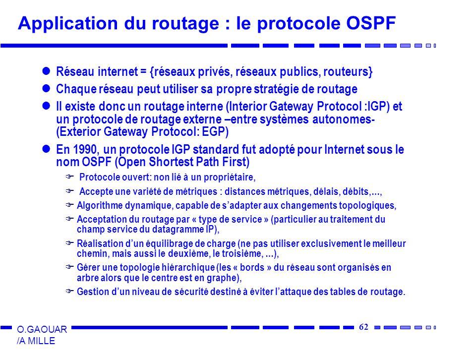 62 O.GAOUAR /A MILLE Application du routage : le protocole OSPF Réseau internet = {réseaux privés, réseaux publics, routeurs} Chaque réseau peut utiliser sa propre stratégie de routage Il existe donc un routage interne (Interior Gateway Protocol :IGP) et un protocole de routage externe –entre systèmes autonomes- (Exterior Gateway Protocol: EGP) En 1990, un protocole IGP standard fut adopté pour Internet sous le nom OSPF (Open Shortest Path First) Protocole ouvert: non lié à un propriétaire, Accepte une variété de métriques : distances métriques, délais, débits,…, Algorithme dynamique, capable de sadapter aux changements topologiques, Acceptation du routage par « type de service » (particulier au traitement du champ service du datagramme IP), Réalisation dun équilibrage de charge (ne pas utiliser exclusivement le meilleur chemin, mais aussi le deuxième, le troisième, …), Gérer une topologie hiérarchique (les « bords » du réseau sont organisés en arbre alors que le centre est en graphe), Gestion dun niveau de sécurité destiné à éviter lattaque des tables de routage.