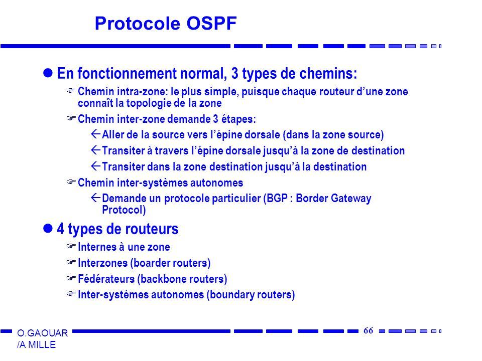 66 O.GAOUAR /A MILLE Protocole OSPF En fonctionnement normal, 3 types de chemins: Chemin intra-zone: le plus simple, puisque chaque routeur dune zone
