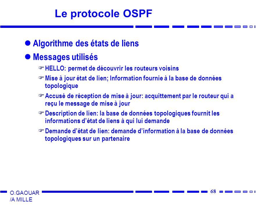 68 O.GAOUAR /A MILLE Le protocole OSPF Algorithme des états de liens Messages utilisés HELLO: permet de découvrir les routeurs voisins Mise à jour état de lien; Information fournie à la base de données topologique Accusé de réception de mise à jour: acquittement par le routeur qui a reçu le message de mise à jour Description de lien: la base de données topologiques fournit les informations détat de liens à qui lui demande Demande détat de lien: demande dinformation à la base de données topologiques sur un partenaire