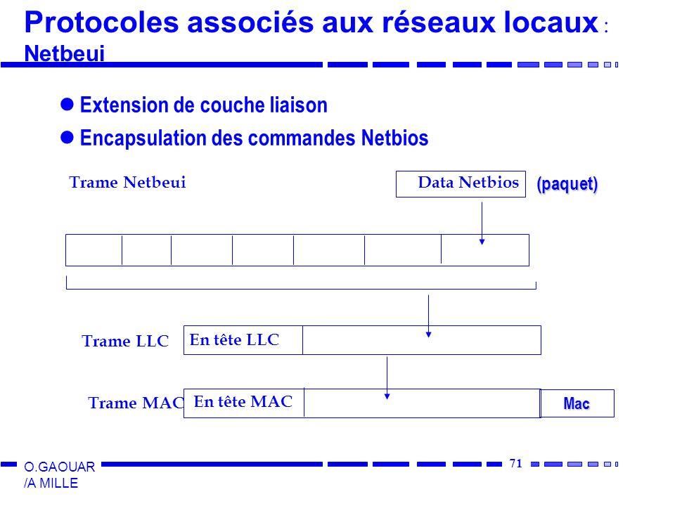 71 O.GAOUAR /A MILLE Extension de couche liaison Encapsulation des commandes Netbios Trame NetbeuiData Netbios En tête LLC Trame LLC En tête MAC Trame MAC Protocoles associés aux réseaux locaux : NetbeuiMac (paquet)