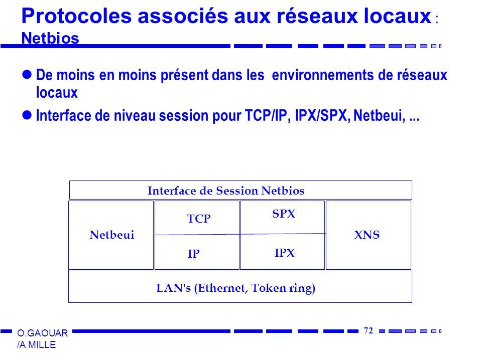 72 O.GAOUAR /A MILLE De moins en moins présent dans les environnements de réseaux locaux Interface de niveau session pour TCP/IP, IPX/SPX, Netbeui,...