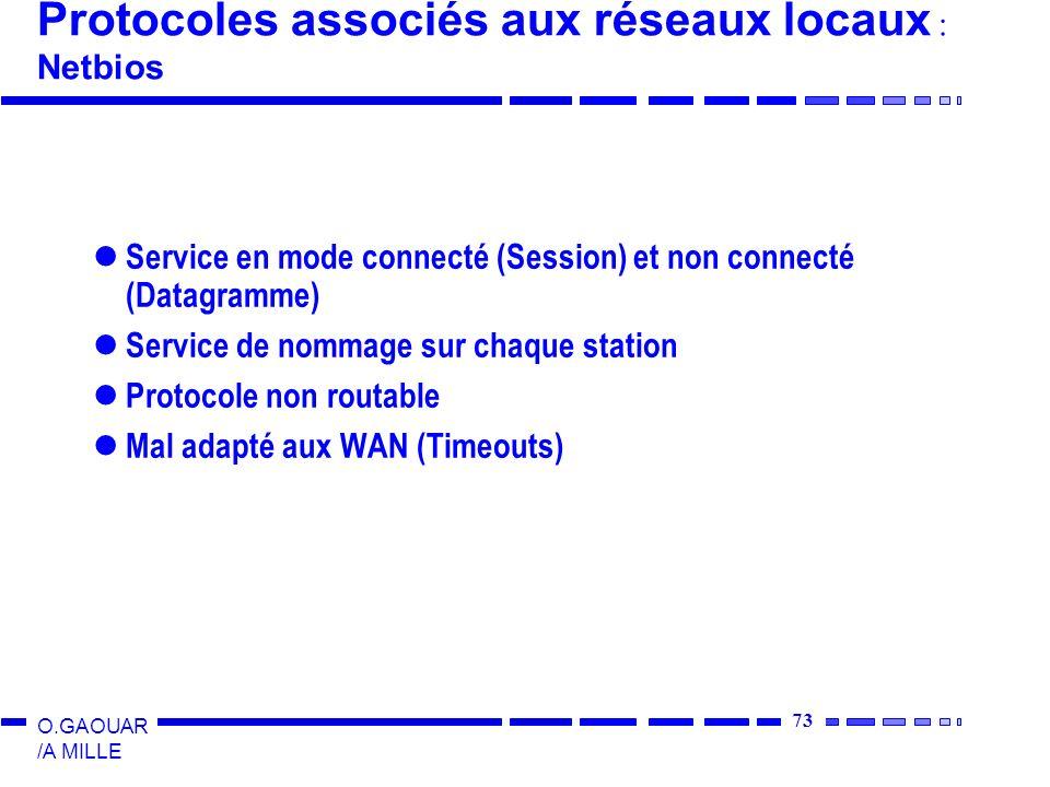 73 O.GAOUAR /A MILLE Service en mode connecté (Session) et non connecté (Datagramme) Service de nommage sur chaque station Protocole non routable Mal adapté aux WAN (Timeouts) Protocoles associés aux réseaux locaux : Netbios