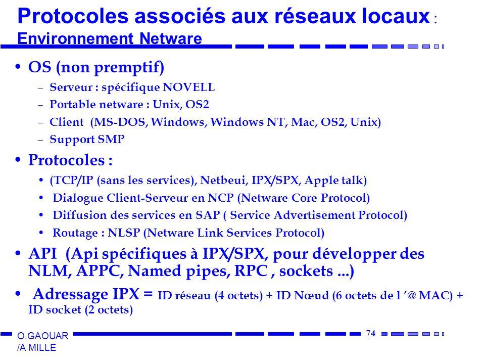 74 O.GAOUAR /A MILLE OS (non premptif) – – Serveur : spécifique NOVELL – – Portable netware : Unix, OS2 – – Client (MS-DOS, Windows, Windows NT, Mac, OS2, Unix) – – Support SMP Protocoles : (TCP/IP (sans les services), Netbeui, IPX/SPX, Apple talk) Dialogue Client-Serveur en NCP (Netware Core Protocol) Diffusion des services en SAP ( Service Advertisement Protocol) Routage : NLSP (Netware Link Services Protocol) API (Api spécifiques à IPX/SPX, pour développer des NLM, APPC, Named pipes, RPC, sockets...) Adressage IPX = ID réseau (4 octets) + ID Nœud (6 octets de l @ MAC) + ID socket (2 octets) Protocoles associés aux réseaux locaux : Environnement Netware