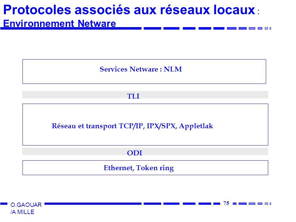 75 O.GAOUAR /A MILLE Ethernet, Token ring ODI TLI Réseau et transport TCP/IP, IPX/SPX, Appletlak Services Netware : NLM Protocoles associés aux réseaux locaux : Environnement Netware