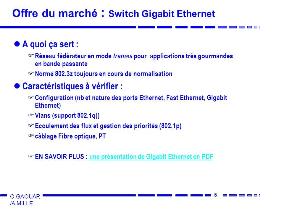 8 O.GAOUAR /A MILLE Offre du marché : Switch Gigabit Ethernet A quoi ça sert : Réseau fédérateur en mode trames pour applications trés gourmandes en b