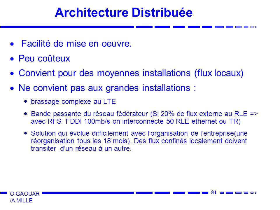 81 O.GAOUAR /A MILLE Architecture Distribuée Facilité de mise en oeuvre. Peu coûteux Convient pour des moyennes installations (flux locaux) Ne convien