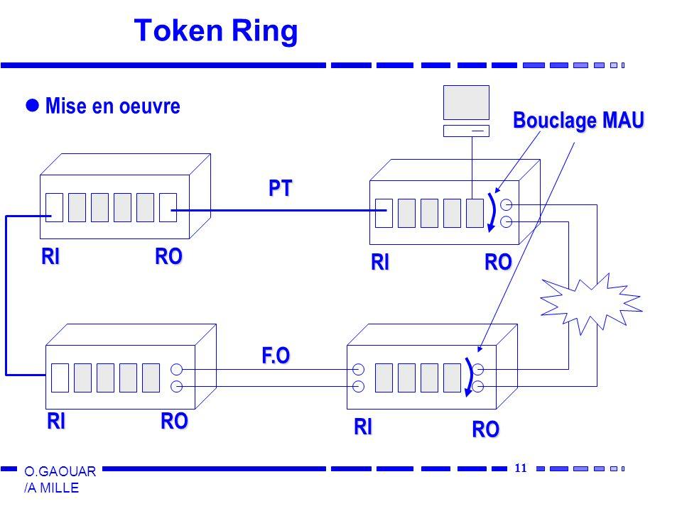 11 O.GAOUAR /A MILLE Token Ring Mise en oeuvre RIRO RIRO RIRO RI RO PT F.O Bouclage MAU