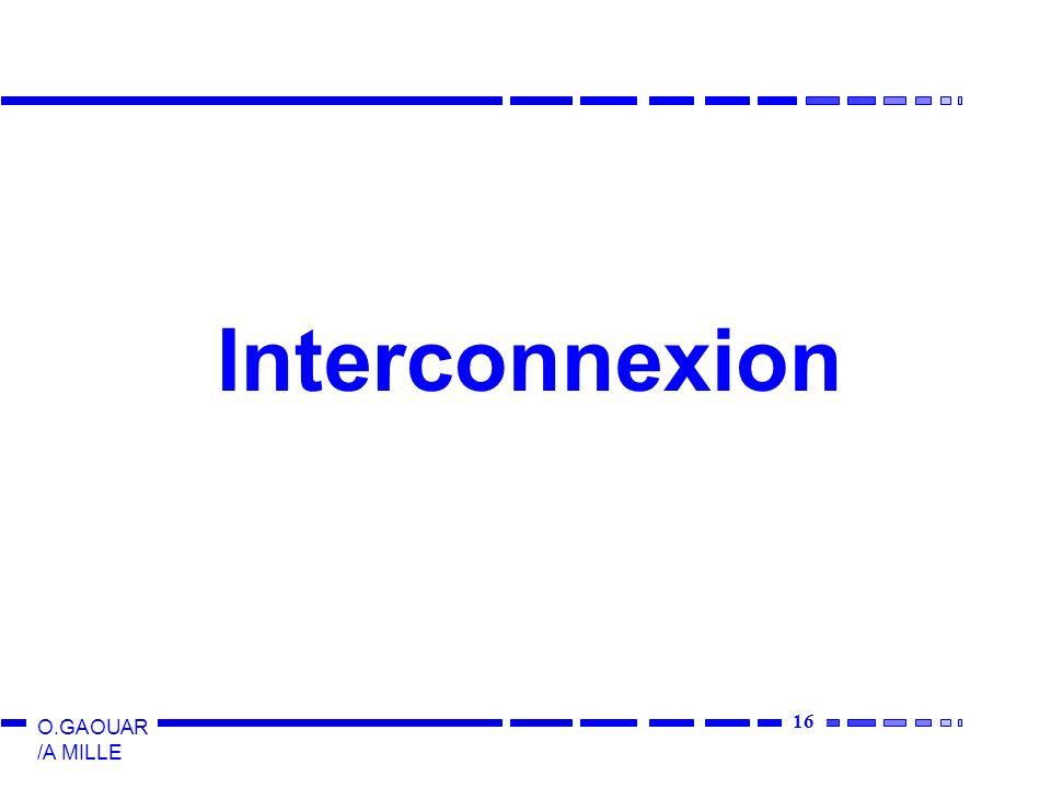17 O.GAOUAR /A MILLE Interconnexion :Hiérarchie des passerelles Application Présentation Session Transport Réseau Liaison Physique Passerelle applicative Convertisseur de présentation Convertisseur Session Relais de transport Routeur/Router Pont/Bridge/Commutateur/Switch Répéteur/hub