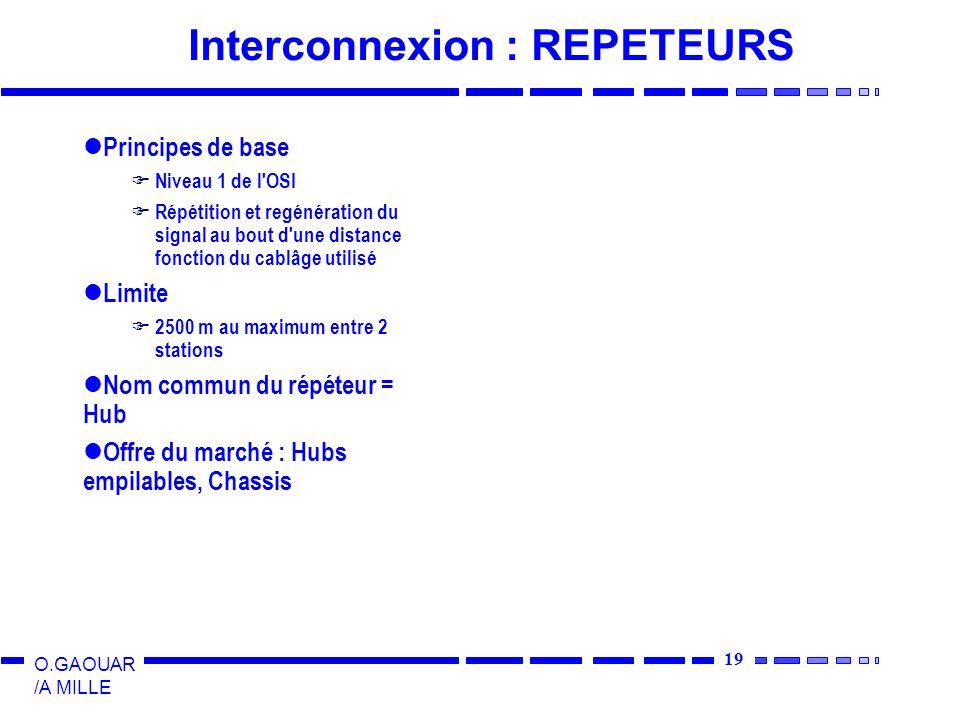 19 O.GAOUAR /A MILLE Interconnexion : REPETEURS Principes de base Niveau 1 de l'OSI Répétition et regénération du signal au bout d'une distance foncti