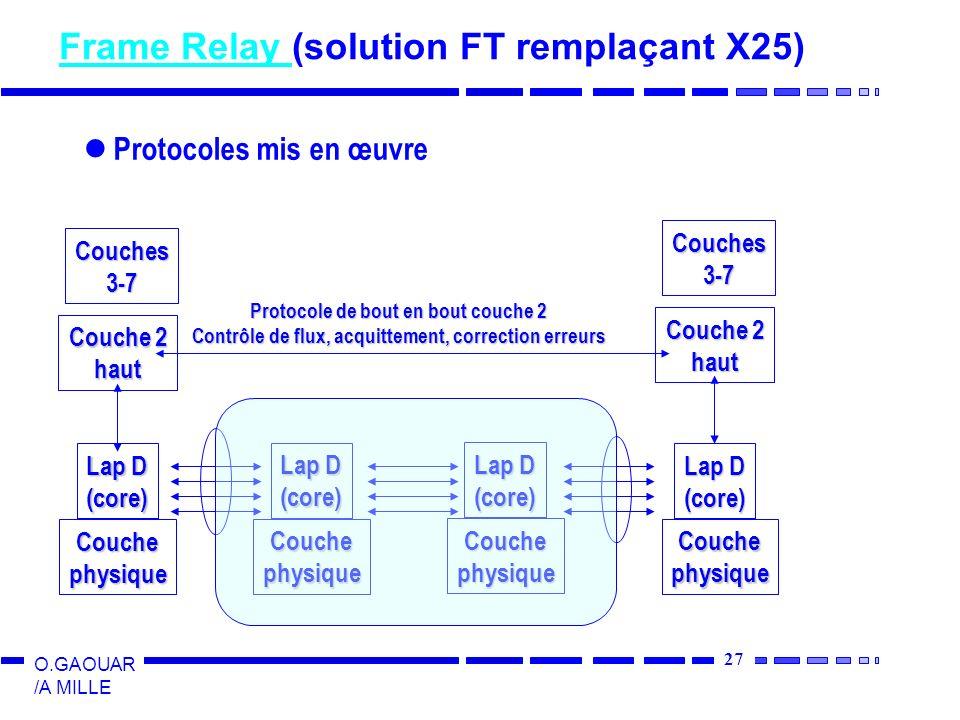 27 O.GAOUAR /A MILLE Frame Relay Frame Relay (solution FT remplaçant X25) Protocoles mis en œuvre Couches3-7 Couche 2 haut Lap D (core) Couchephysique