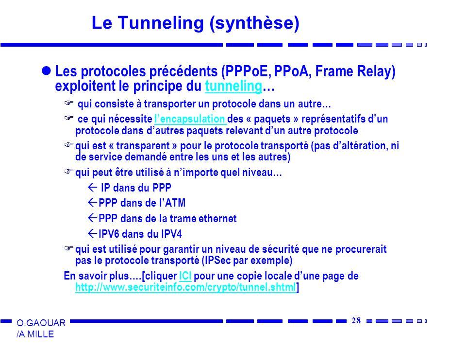 28 O.GAOUAR /A MILLE Le Tunneling (synthèse) Les protocoles précédents (PPPoE, PPoA, Frame Relay) exploitent le principe du tunneling…tunneling qui co