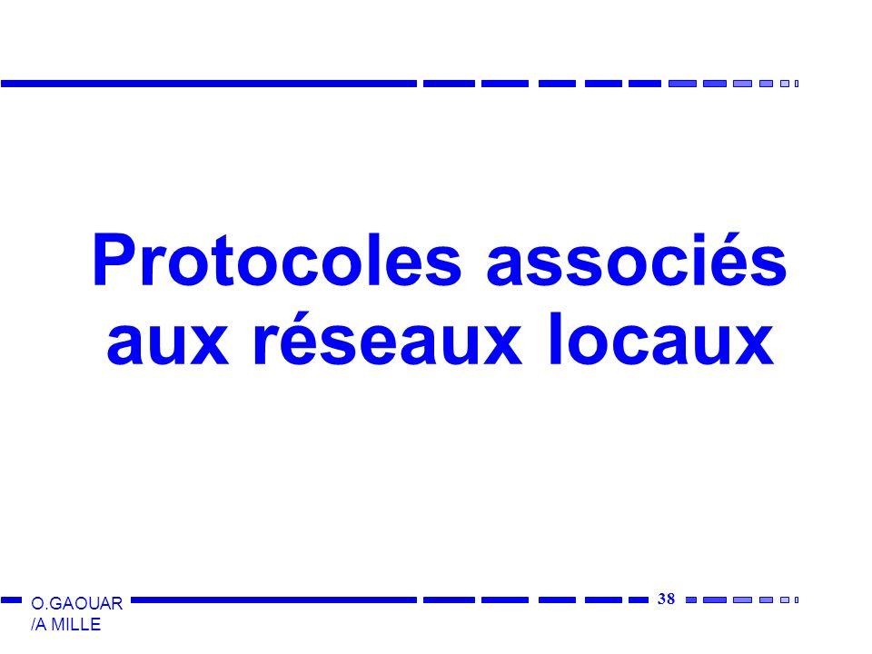39 O.GAOUAR /A MILLE Protocoles associés aux réseaux locaux : Architecture Logique des micros en réseau Interface Réseau Protocoles de communication Interface Netbios, socket, RPC...