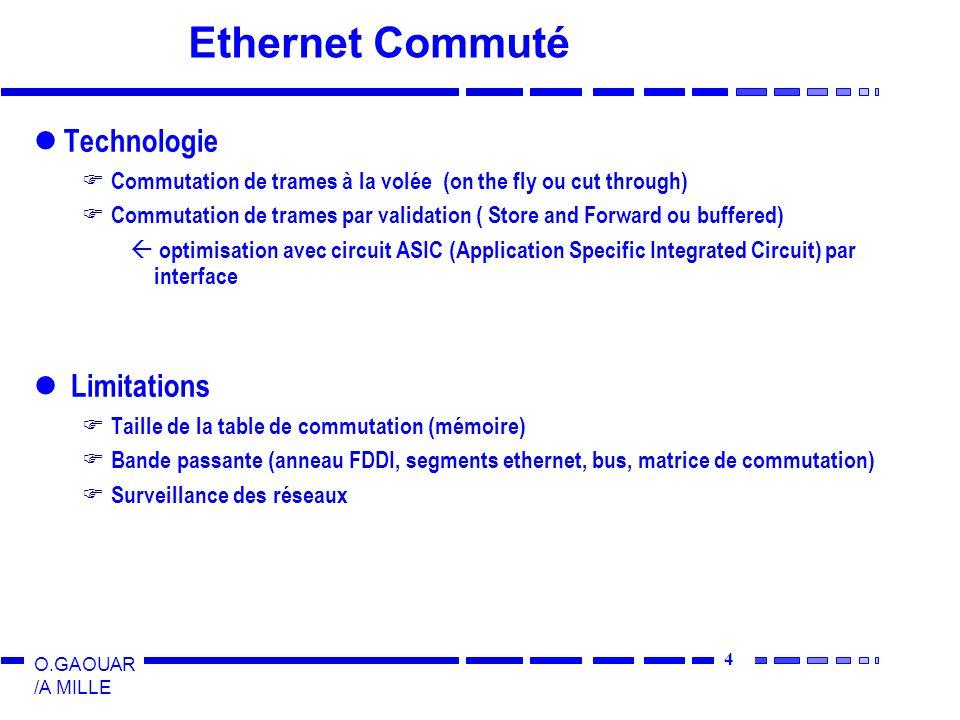 4 O.GAOUAR /A MILLE Ethernet Commuté Technologie Commutation de trames à la volée (on the fly ou cut through) Commutation de trames par validation ( S