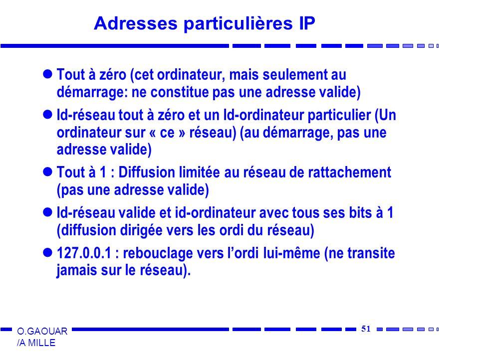 51 O.GAOUAR /A MILLE Adresses particulières IP Tout à zéro (cet ordinateur, mais seulement au démarrage: ne constitue pas une adresse valide) Id-résea
