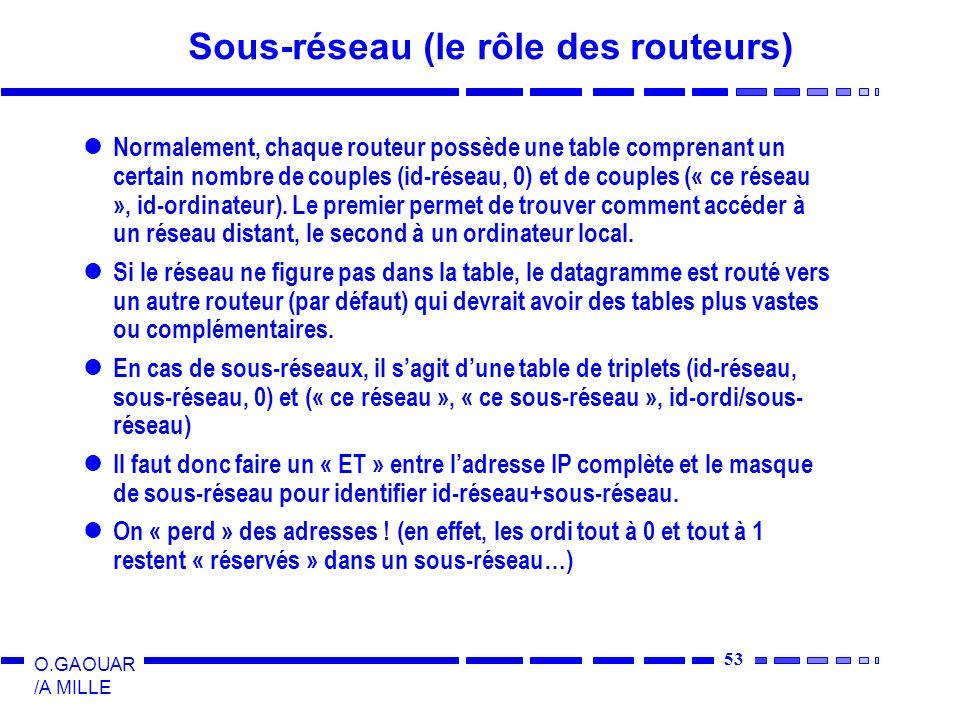 53 O.GAOUAR /A MILLE Sous-réseau (le rôle des routeurs) Normalement, chaque routeur possède une table comprenant un certain nombre de couples (id-rése