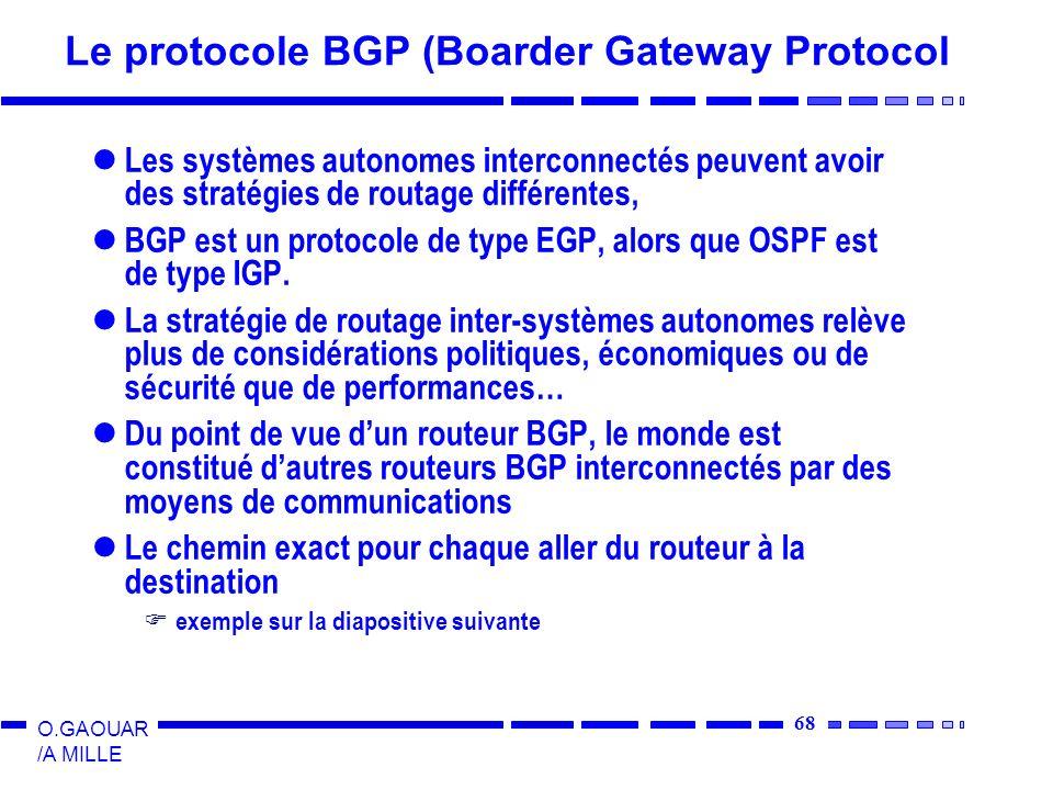 69 O.GAOUAR /A MILLE BGP : exemple dinfo de routages A B C D E F G I J H Infos fournies à F par ses voisins pour aller à D : De B: jutilise BCD De B: jutilise BCD De G: jutilise GCD De G: jutilise GCD De I : jutilise IFGCD De I : jutilise IFGCD De E: jutilise EFGCD De E: jutilise EFGCD F choisit un chemin conforme à sa stratégie et minimisant la distance pour cette destination.