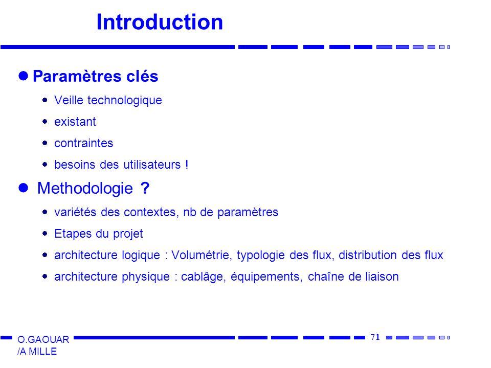 71 O.GAOUAR /A MILLE Introduction Paramètres clés Veille technologique existant contraintes besoins des utilisateurs ! Methodologie ? variétés des con
