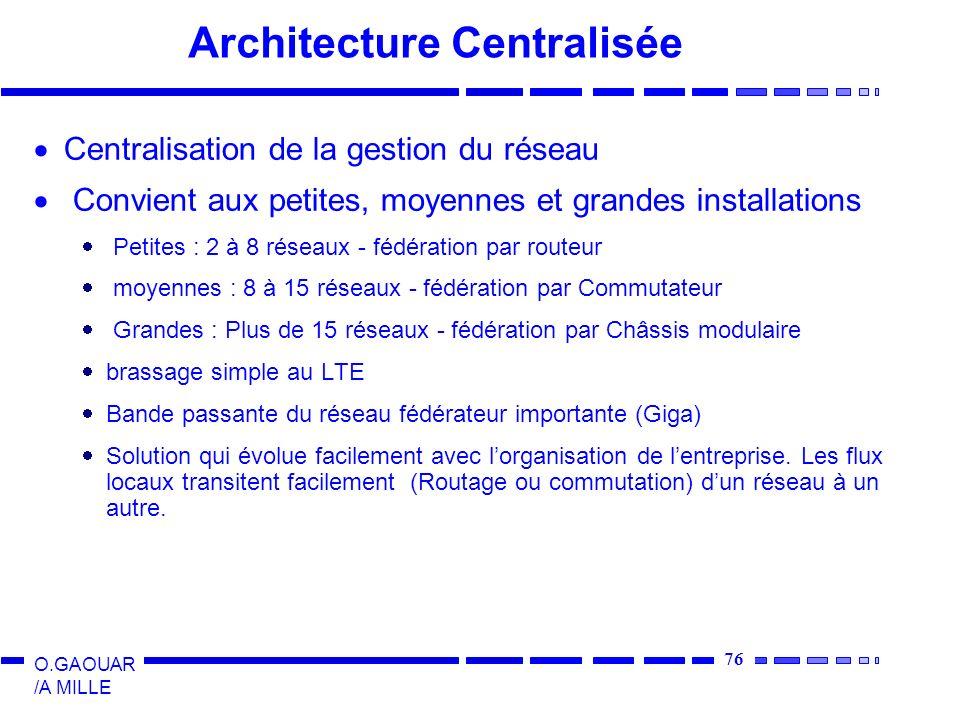 76 O.GAOUAR /A MILLE Architecture Centralisée Centralisation de la gestion du réseau Convient aux petites, moyennes et grandes installations Petites :