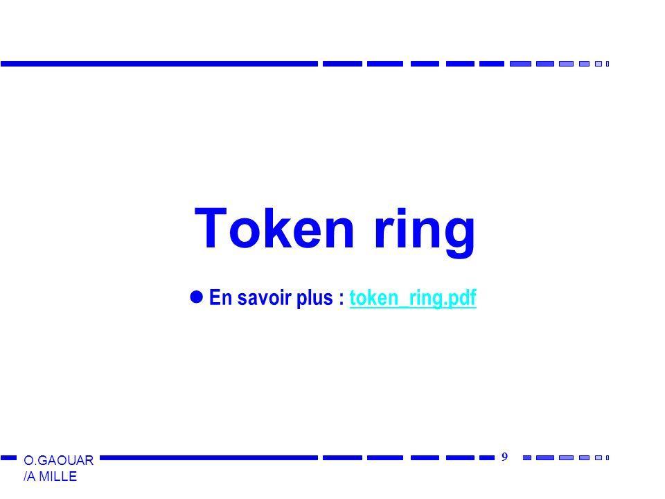 10 O.GAOUAR /A MILLE Token Ring Caractéristiques Anneau, Jeton Normes 802.5 (4 Mbps, 16 Mbps, 100 Mbps) Adressage MAC Jeton = trame spéciale : JK0JK000 Composants Port Ring IN 8 ports lobe Port Ring OUT Prises hermaphrodites MediumAttachementUnit