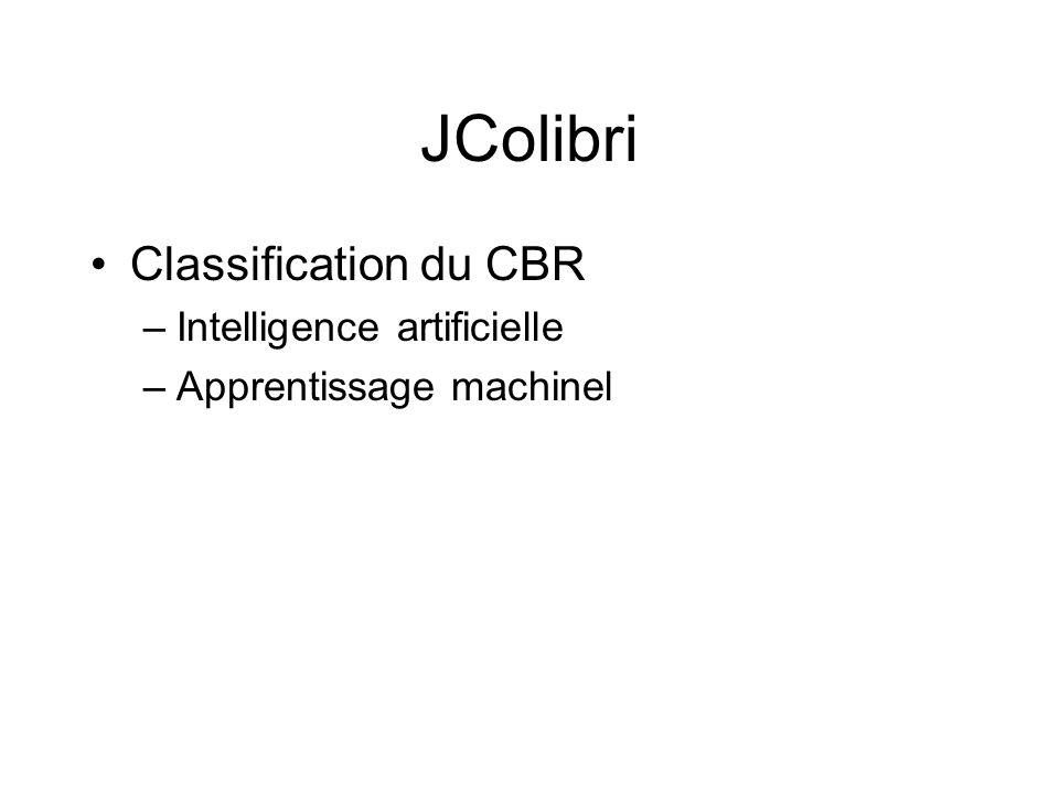 JColibri Classification du CBR –Intelligence artificielle –Apprentissage machinel
