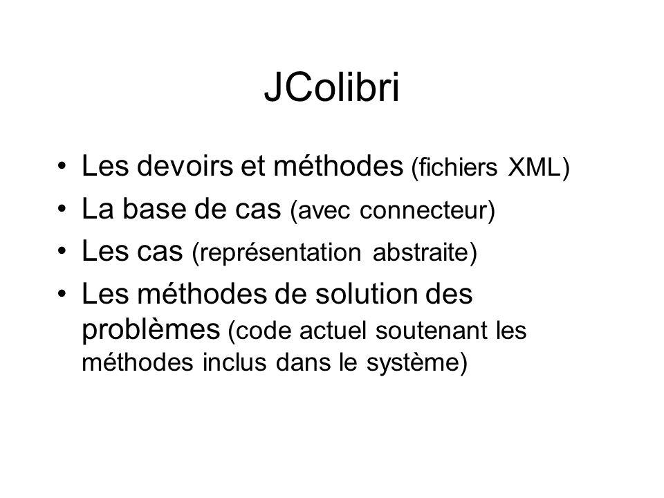 JColibri Les devoirs et méthodes (fichiers XML) La base de cas (avec connecteur) Les cas (représentation abstraite) Les méthodes de solution des probl